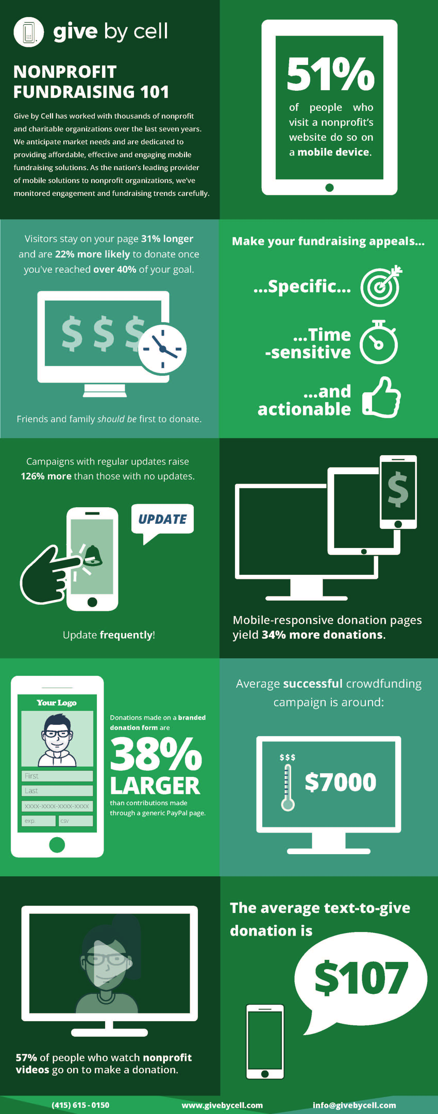 Give Infographic